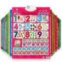 Baby Kid Educational Toy Sound Wall Chart Digital Learning Machine